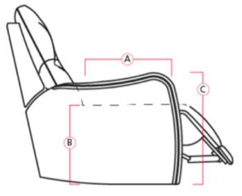 desen tehnic explicativ al scaunului